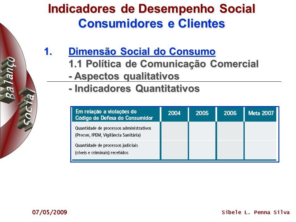 Indicadores de Desempenho Social Consumidores e Clientes