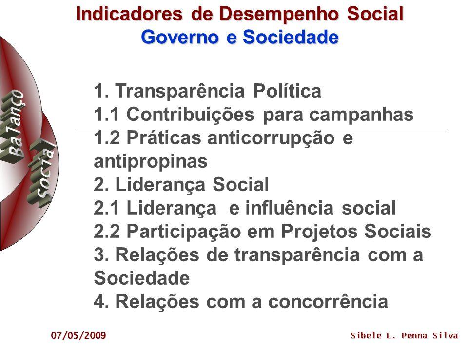 Indicadores de Desempenho Social Governo e Sociedade