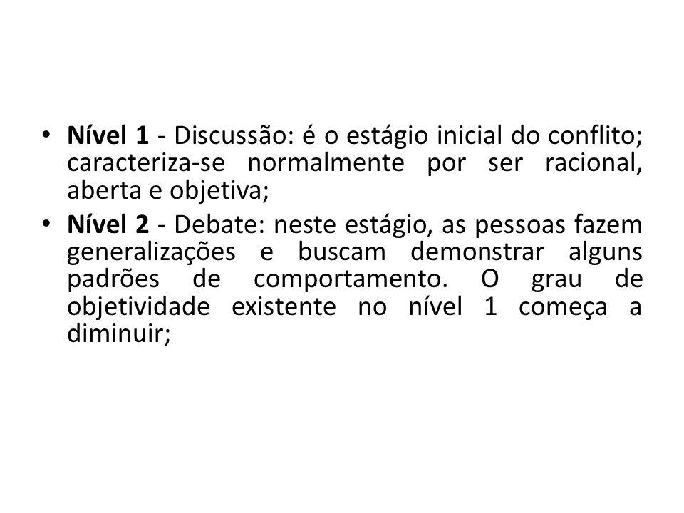 Nível 1 - Discussão: é o estágio inicial do conflito; caracteriza-se normalmente por ser racional, aberta e objetiva;