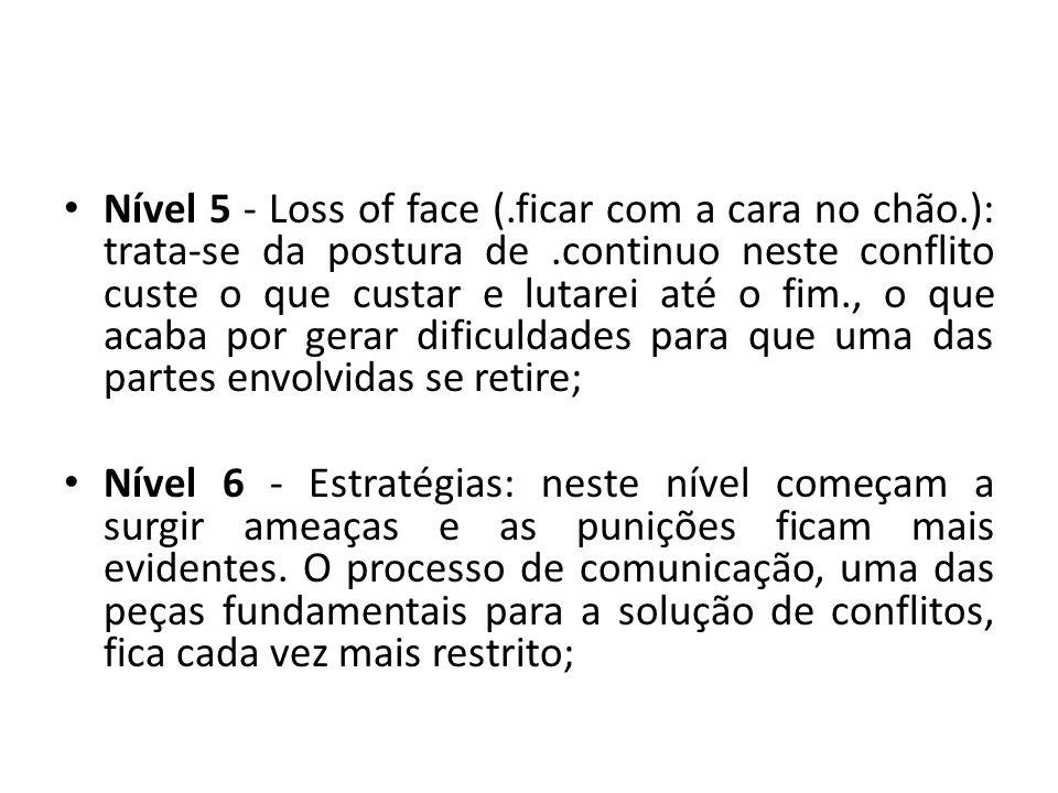 Nível 5 - Loss of face (. ficar com a cara no chão