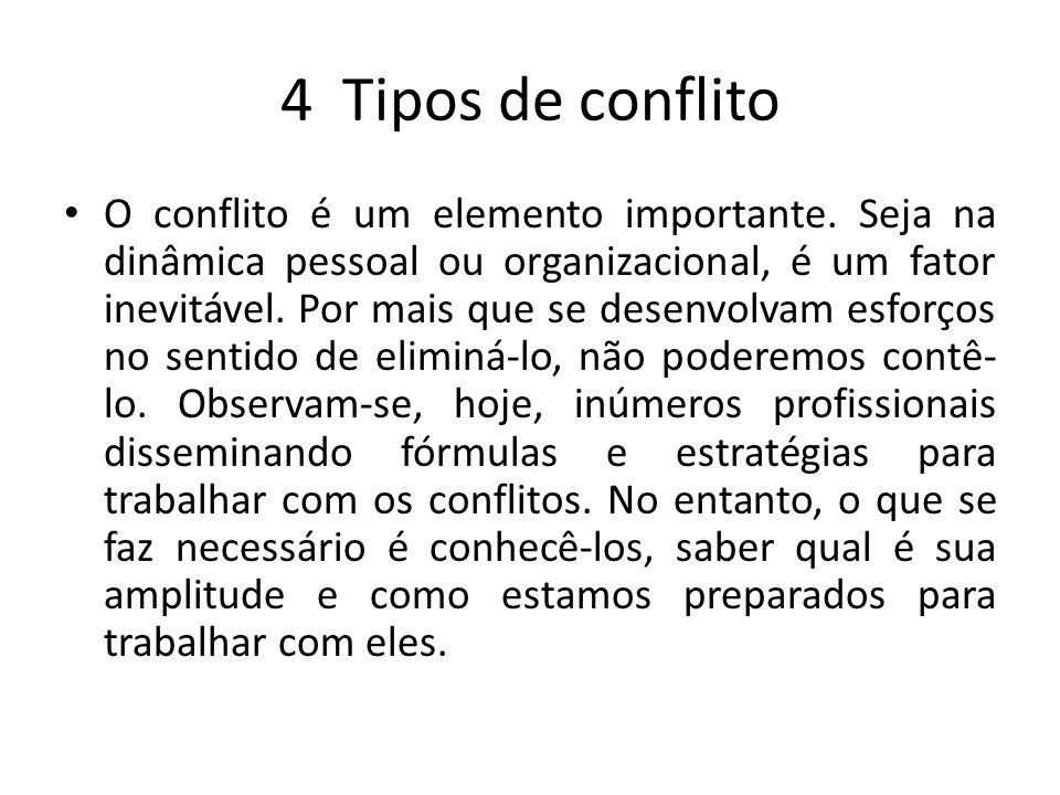 4 Tipos de conflito