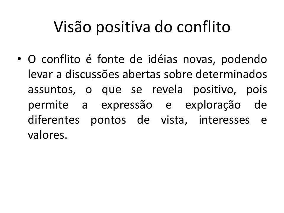 Visão positiva do conflito