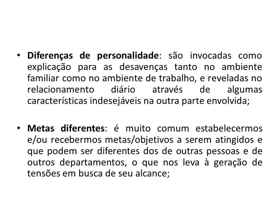 Diferenças de personalidade: são invocadas como explicação para as desavenças tanto no ambiente familiar como no ambiente de trabalho, e reveladas no relacionamento diário através de algumas características indesejáveis na outra parte envolvida;