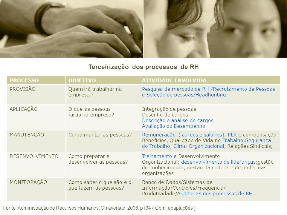 Terceirização dos processos de RH