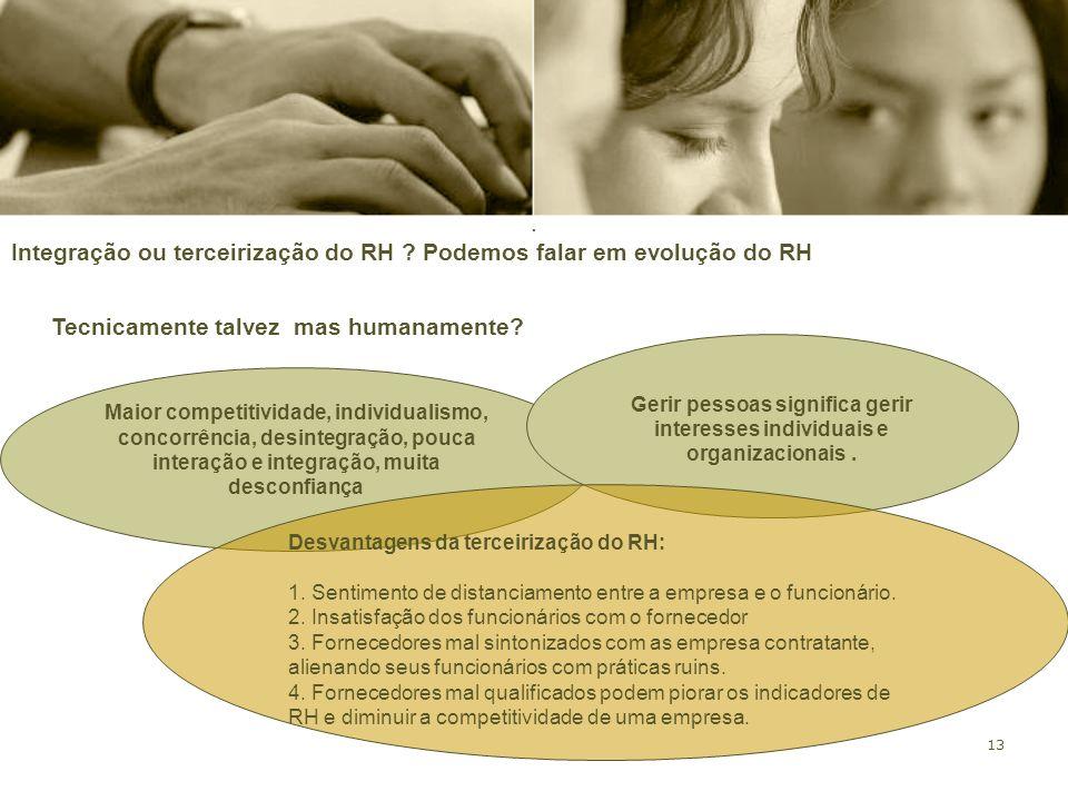 . Integração ou terceirização do RH Podemos falar em evolução do RH