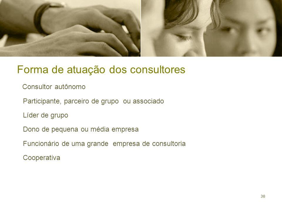 Forma de atuação dos consultores