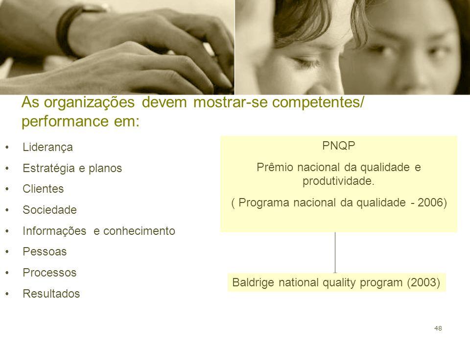 As organizações devem mostrar-se competentes/ performance em: