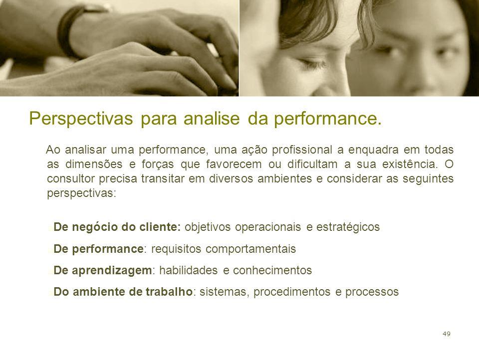 Perspectivas para analise da performance.