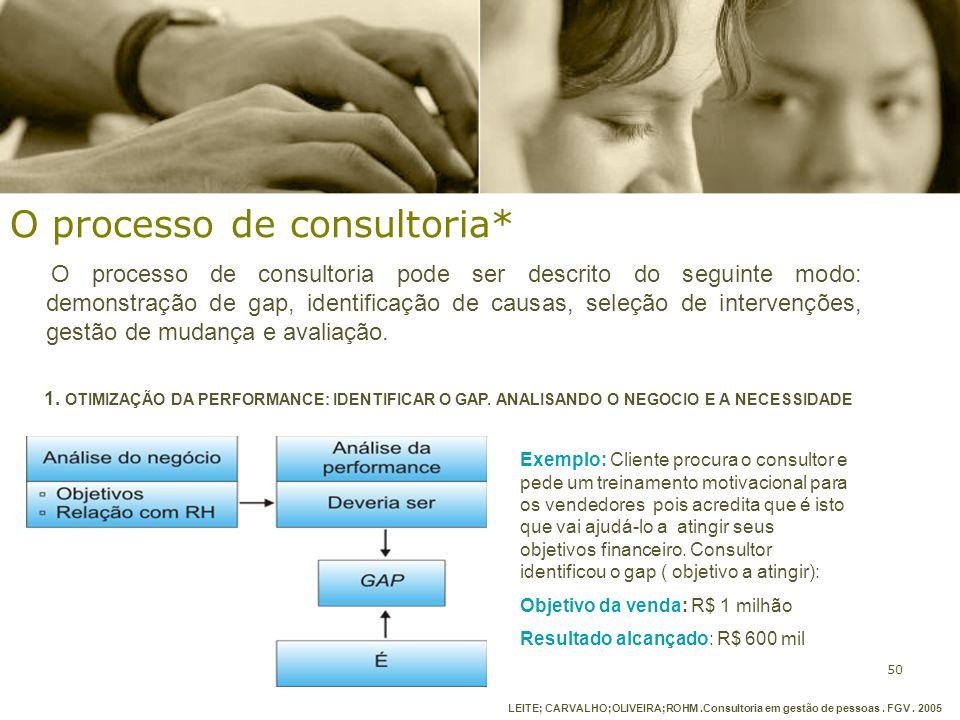 O processo de consultoria*
