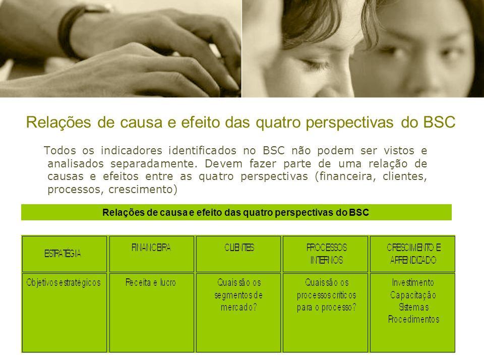 Relações de causa e efeito das quatro perspectivas do BSC