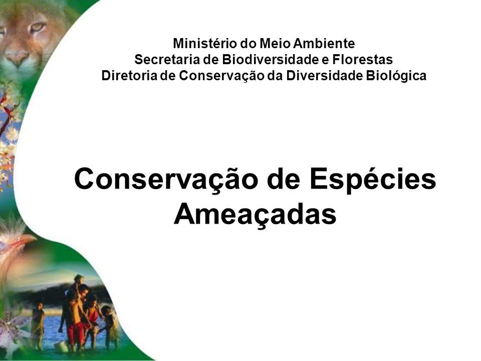 Conservação de Espécies Ameaçadas