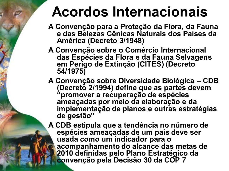 Acordos Internacionais