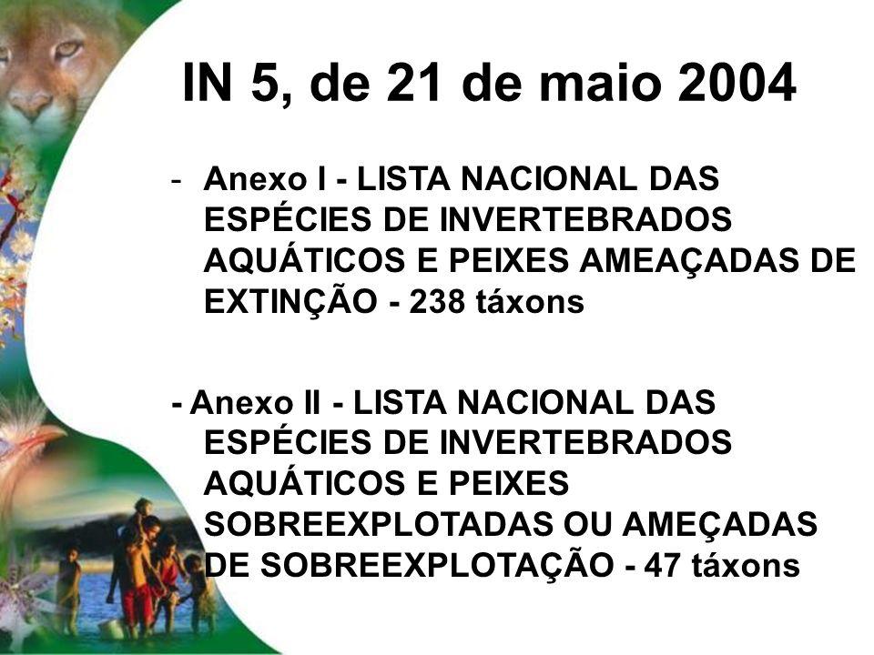 IN 5, de 21 de maio 2004 Anexo I - LISTA NACIONAL DAS ESPÉCIES DE INVERTEBRADOS AQUÁTICOS E PEIXES AMEAÇADAS DE EXTINÇÃO - 238 táxons.