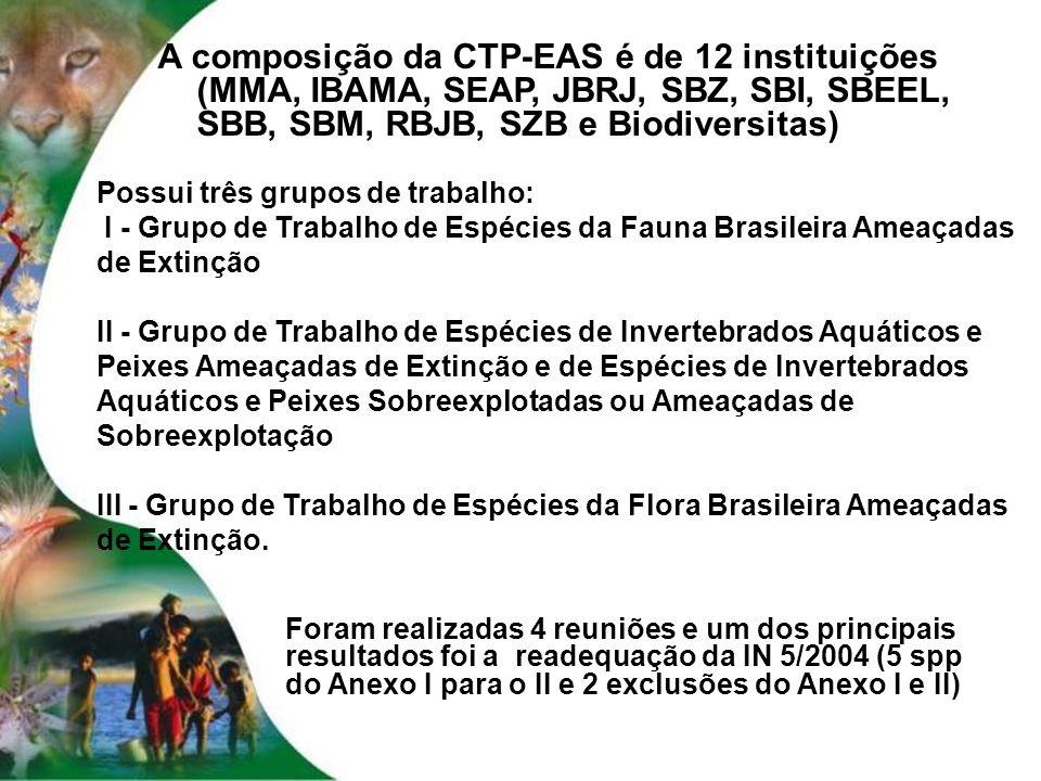 A composição da CTP-EAS é de 12 instituições (MMA, IBAMA, SEAP, JBRJ, SBZ, SBI, SBEEL, SBB, SBM, RBJB, SZB e Biodiversitas)