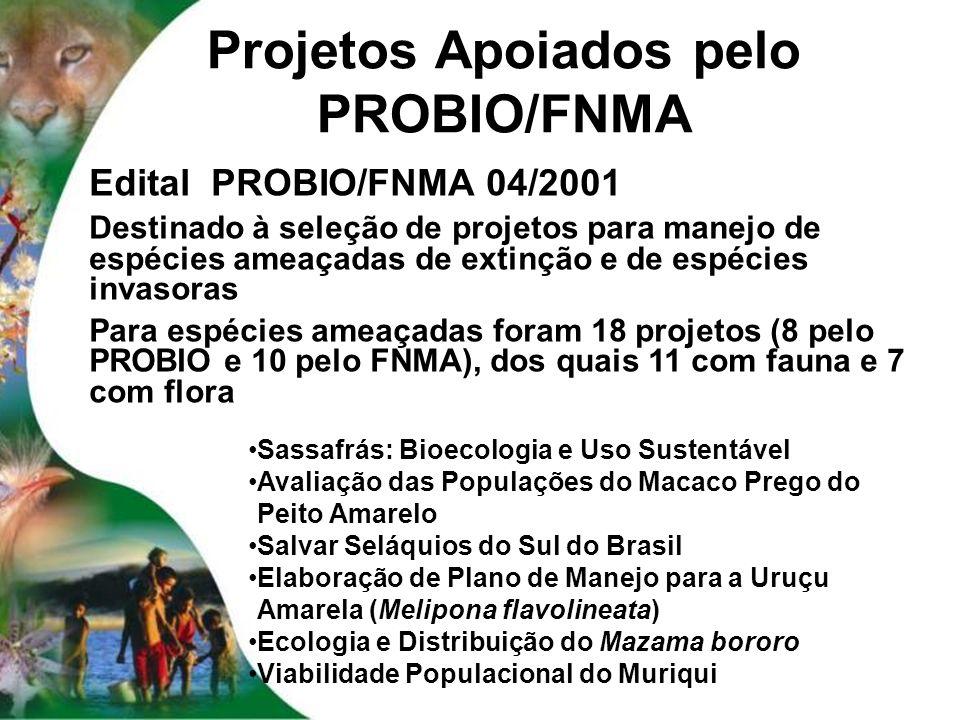Projetos Apoiados pelo PROBIO/FNMA