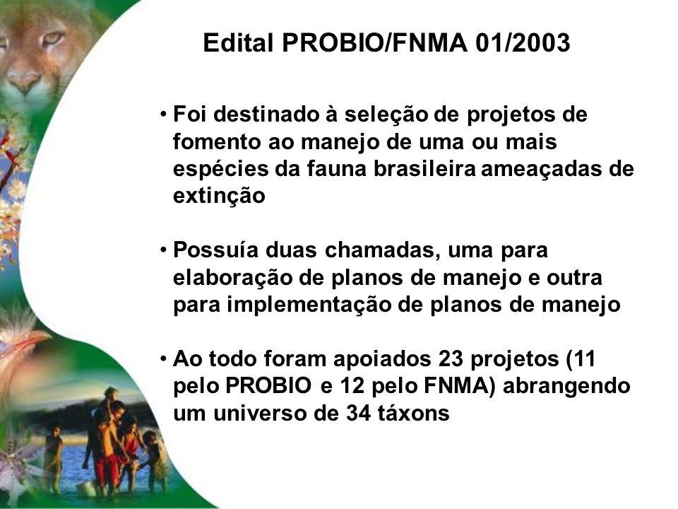 Edital PROBIO/FNMA 01/2003 Foi destinado à seleção de projetos de fomento ao manejo de uma ou mais espécies da fauna brasileira ameaçadas de extinção.