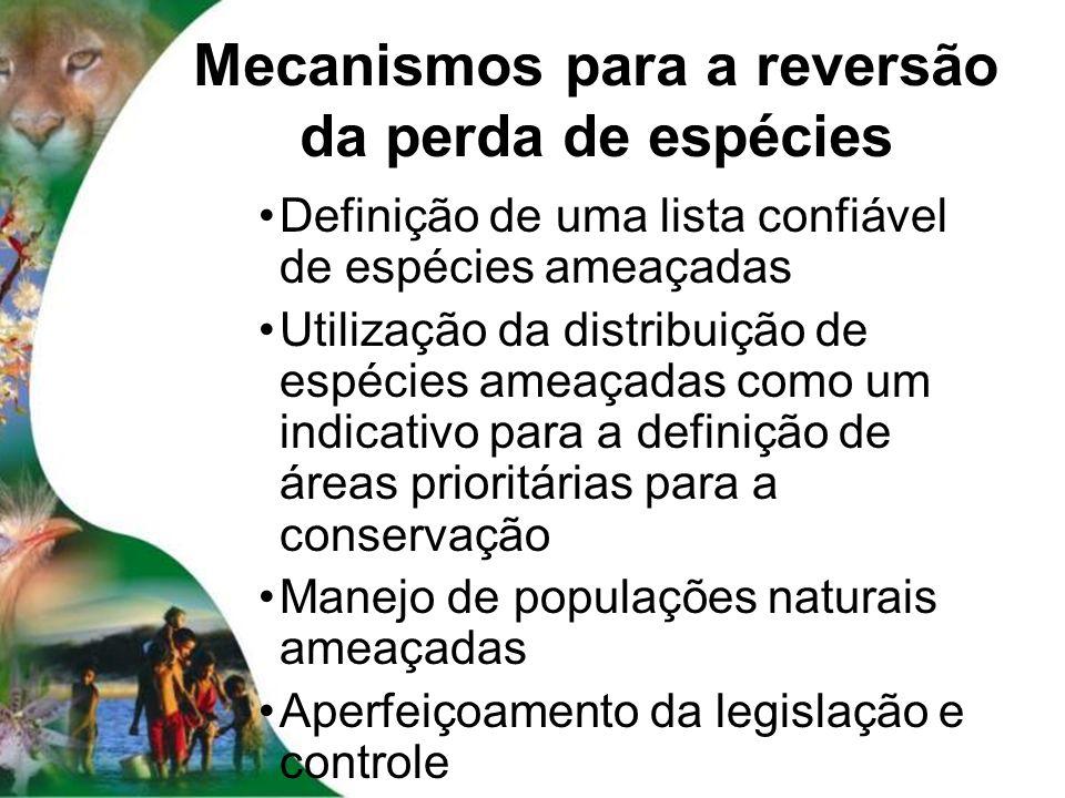 Mecanismos para a reversão da perda de espécies