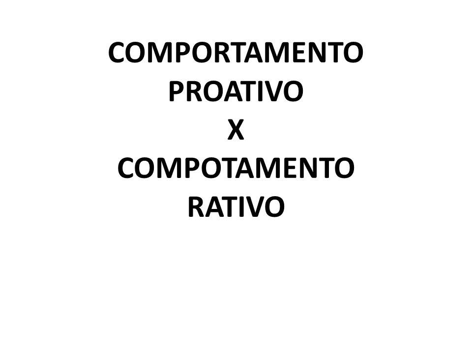 COMPORTAMENTO PROATIVO X COMPOTAMENTO RATIVO