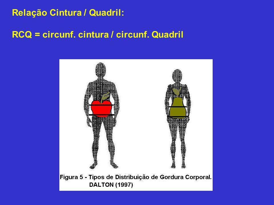Relação Cintura / Quadril: RCQ = circunf. cintura / circunf. Quadril