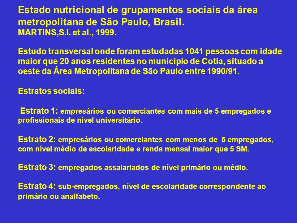 Estado nutricional de grupamentos sociais da área metropolitana de São Paulo, Brasil.