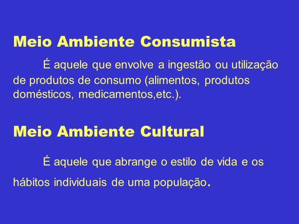 Meio Ambiente Consumista