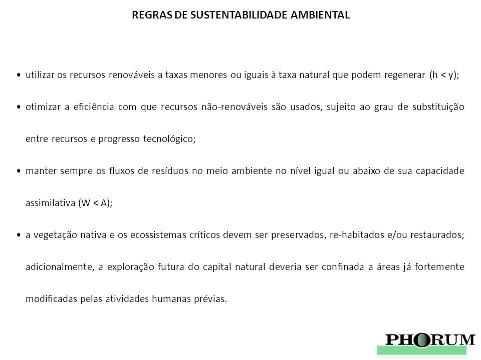 REGRAS DE SUSTENTABILIDADE AMBIENTAL