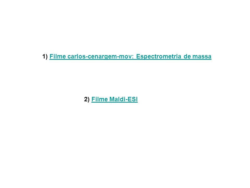 1) Filme carlos-cenargem-mov: Espectrometria de massa