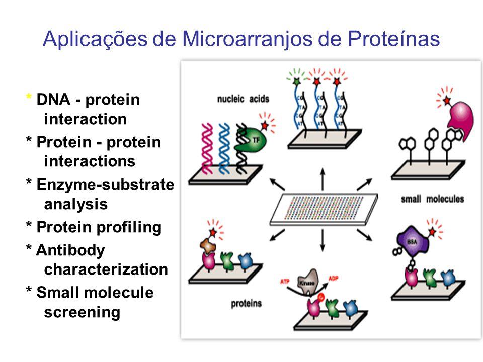 Aplicações de Microarranjos de Proteínas
