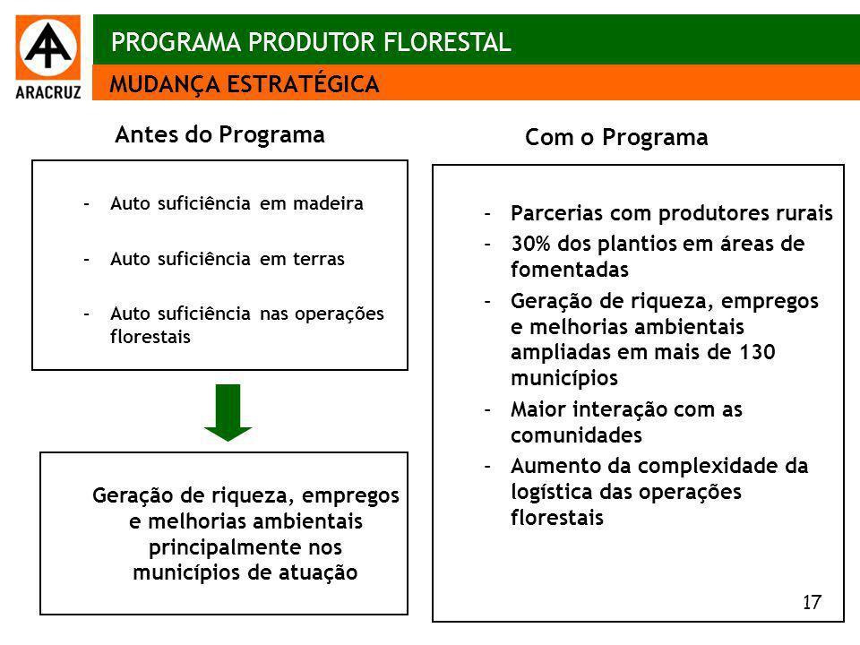 PROGRAMA PRODUTOR FLORESTAL