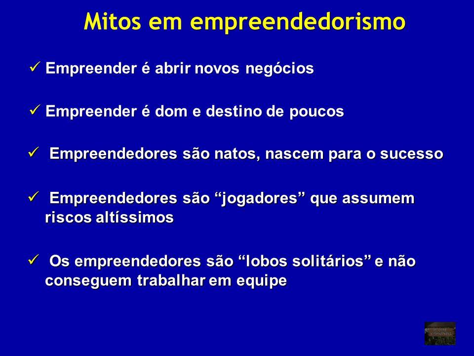 Mitos em empreendedorismo