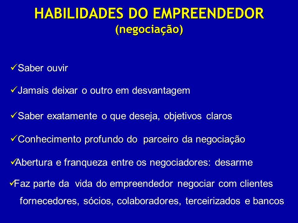 HABILIDADES DO EMPREENDEDOR