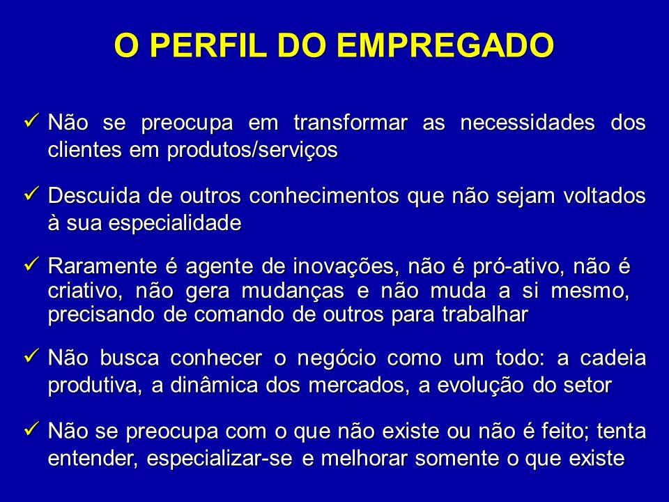 O PERFIL DO EMPREGADO Não se preocupa em transformar as necessidades dos clientes em produtos/serviços.