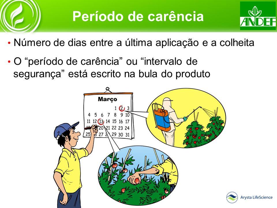 Período de carência Número de dias entre a última aplicação e a colheita.