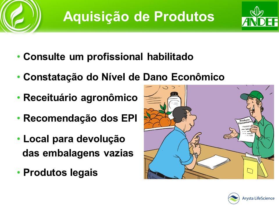Aquisição de Produtos Consulte um profissional habilitado