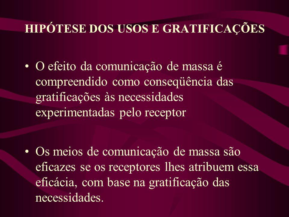 HIPÓTESE DOS USOS E GRATIFICAÇÕES
