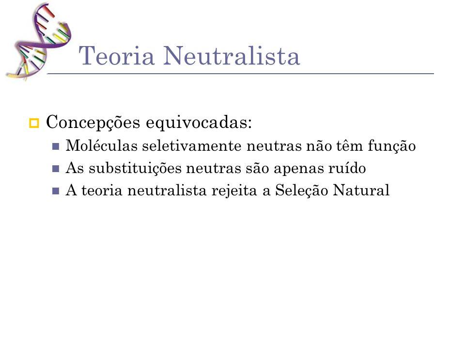 Teoria Neutralista Concepções equivocadas: