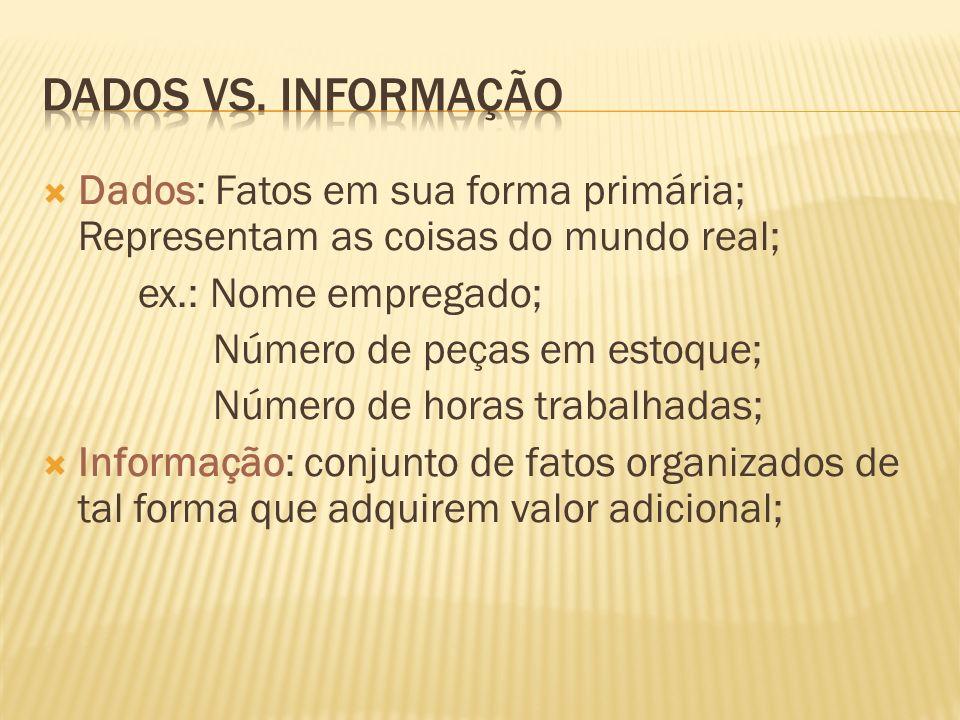 Dados vs. Informação Dados: Fatos em sua forma primária; Representam as coisas do mundo real;