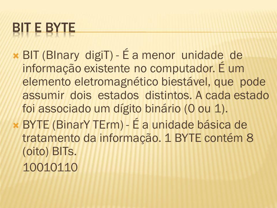 Bit e Byte