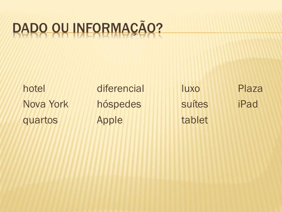Dado ou Informação.