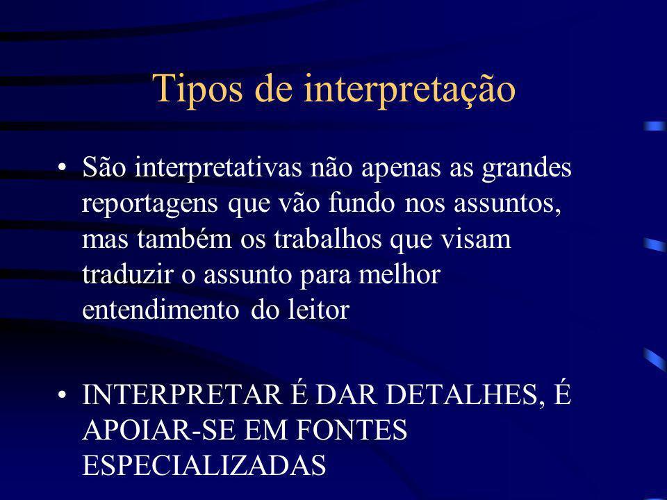 Tipos de interpretação
