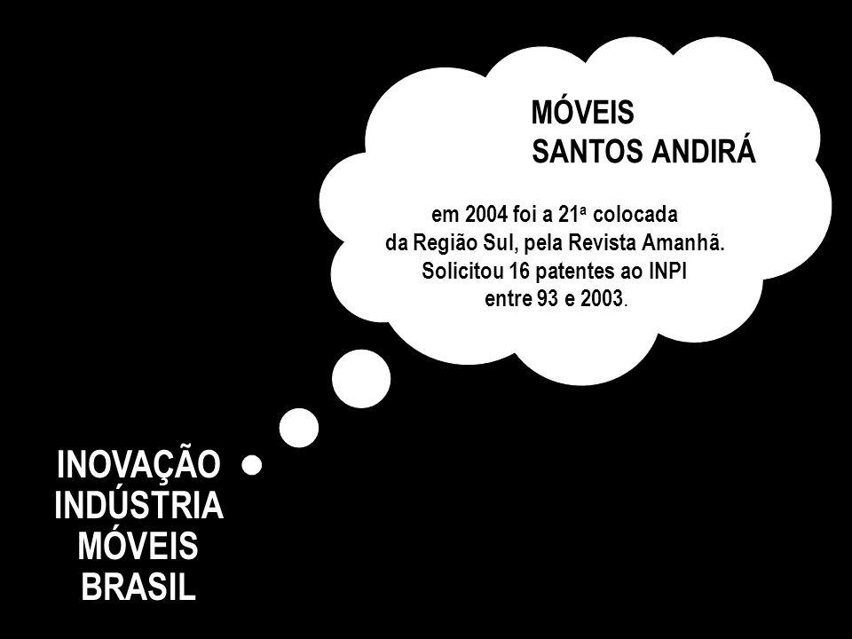 INOVAÇÃO INDÚSTRIA MÓVEIS BRASIL