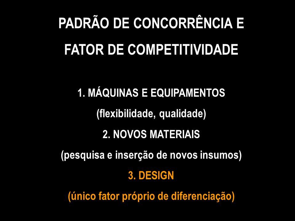 PADRÃO DE CONCORRÊNCIA E FATOR DE COMPETITIVIDADE