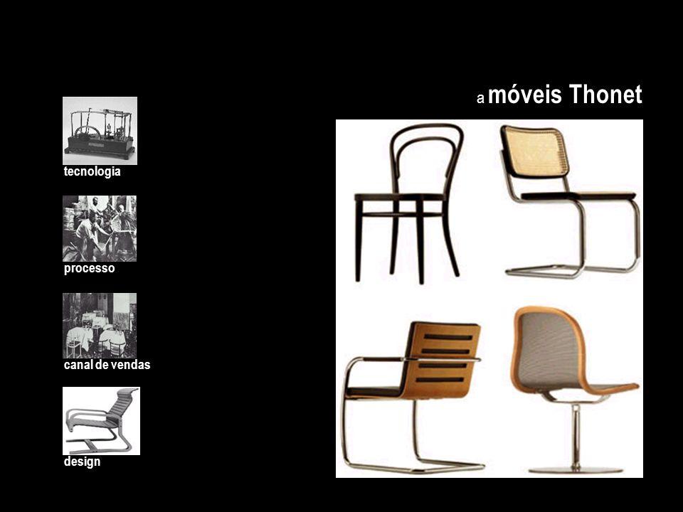 a móveis Thonet tecnologia processo canal de vendas design