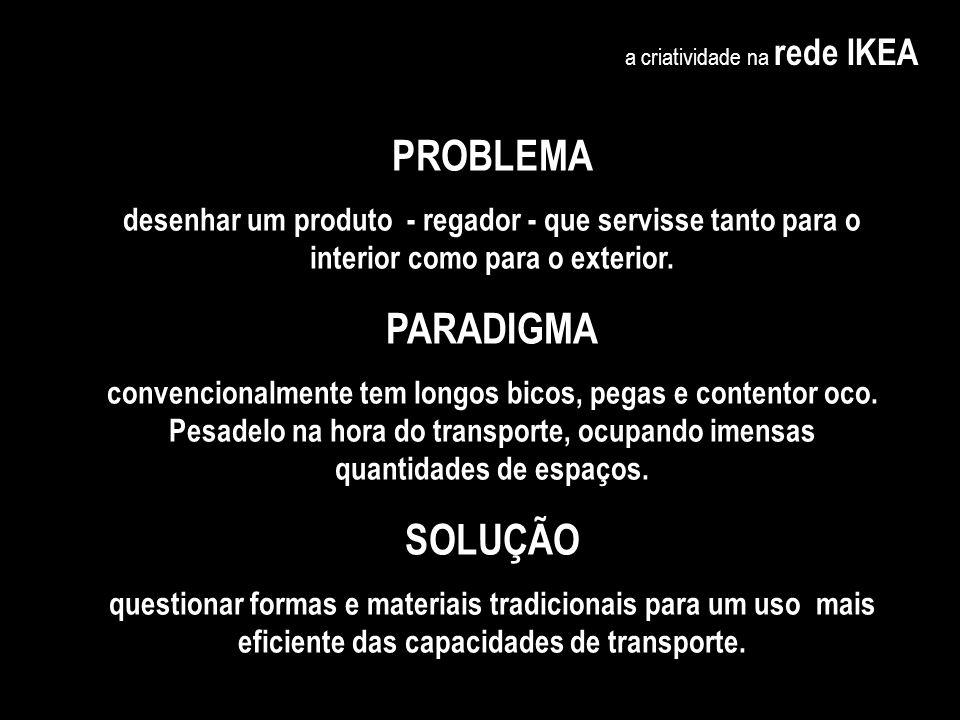 PROBLEMA PARADIGMA SOLUÇÃO