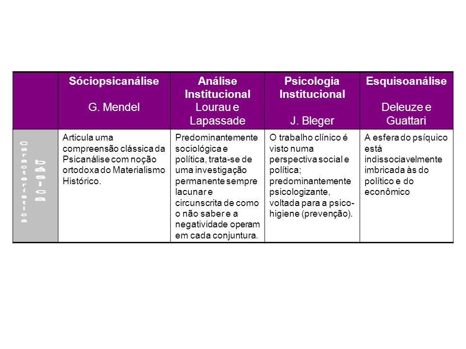Psicologia Institucional