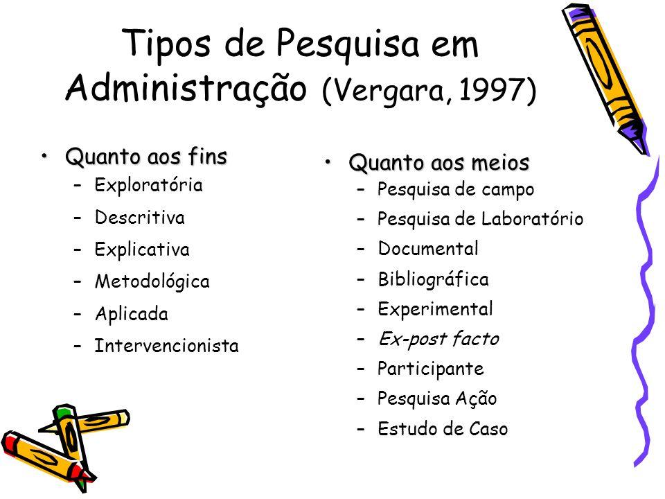 Tipos de Pesquisa em Administração (Vergara, 1997)
