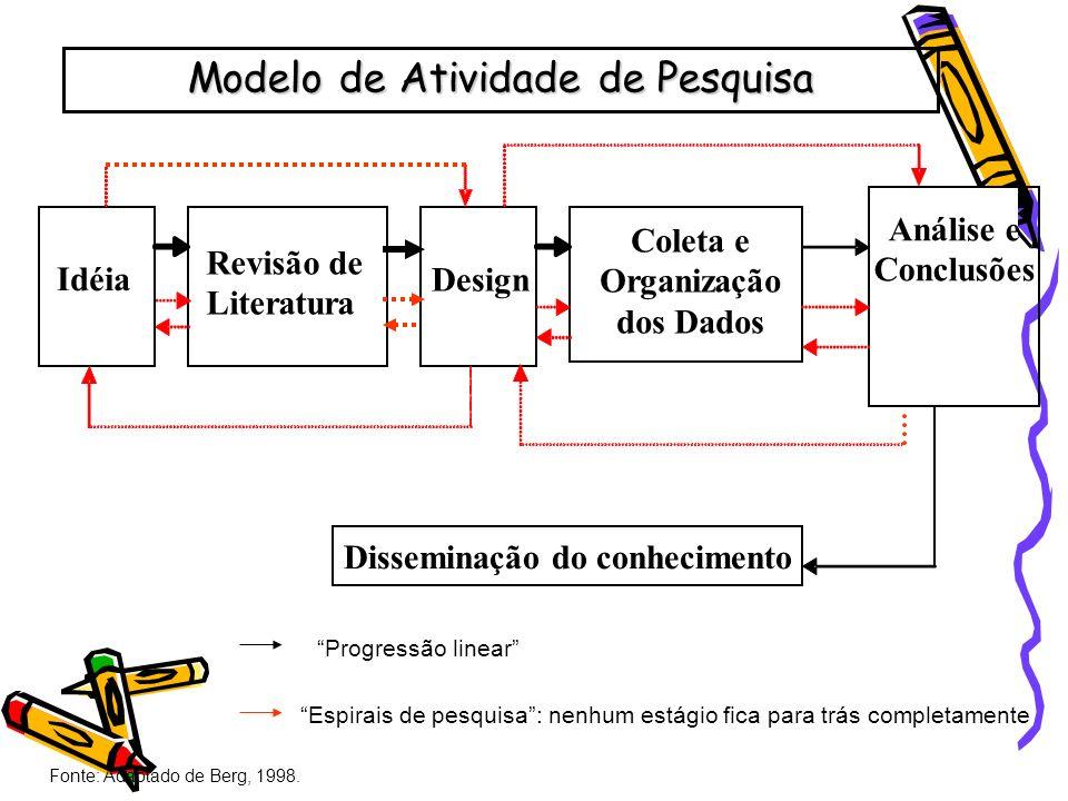 Coleta e Organização dos Dados Disseminação do conhecimento