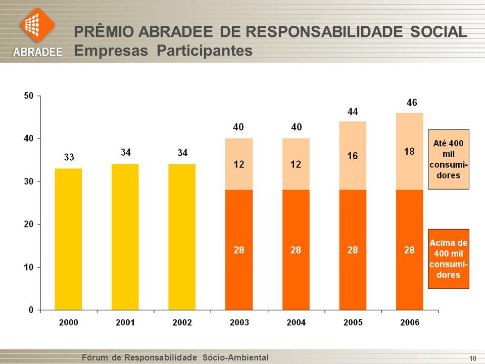 PRÊMIO ABRADEE DE RESPONSABILIDADE SOCIAL Empresas Participantes