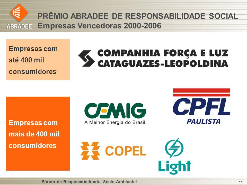 PRÊMIO ABRADEE DE RESPONSABILIDADE SOCIAL Empresas Vencedoras 2000-2006