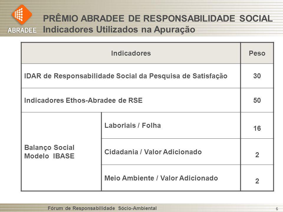 PRÊMIO ABRADEE DE RESPONSABILIDADE SOCIAL Indicadores Utilizados na Apuração
